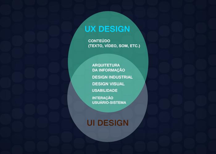 UI_UX-GRAFICO