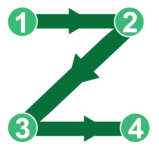 Exemplo Z-Layout