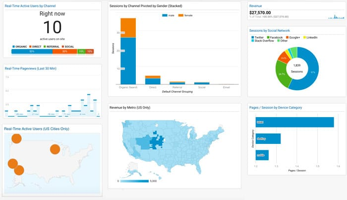 analytics-webframe